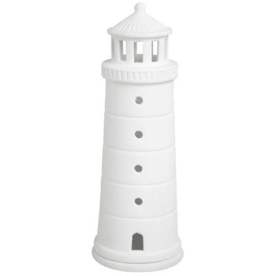 rader-light-house-lighthouse-400×400